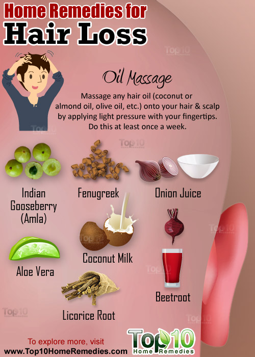 Home Remedies For HairLoss